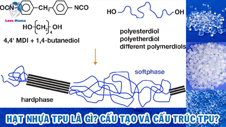 Hạt nhựa TPU là gì? cấu tạo hạt nhựa TPU?